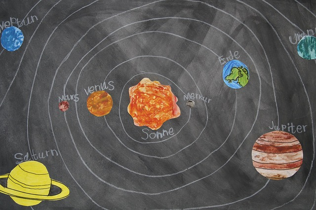 What is the Role Of Planets in Astrology